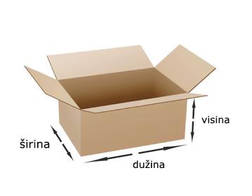 Ivel ambalaža - označavanje kartonskih kutija